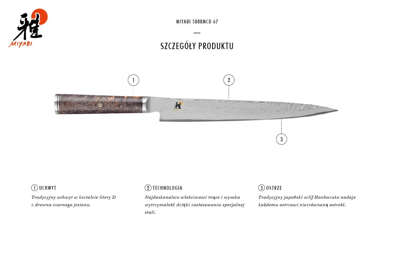 Dlaczego warto kupić nóż Sujihiki Miyabi 5000MCD 67?
