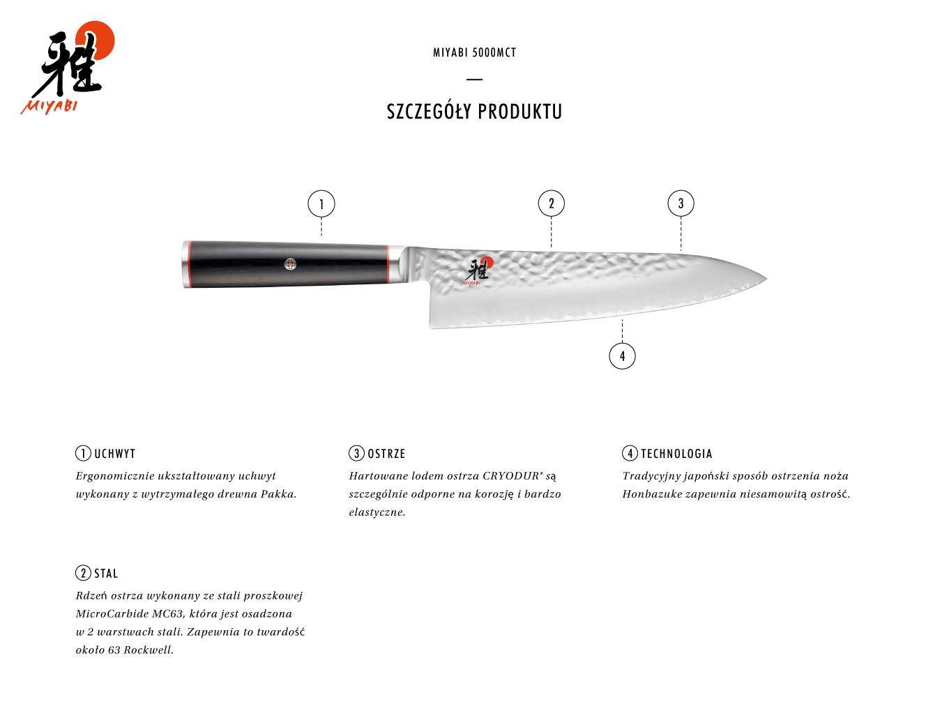 Dlaczego warto kupić nóż Gyutoh Miyabi 5000MCT?