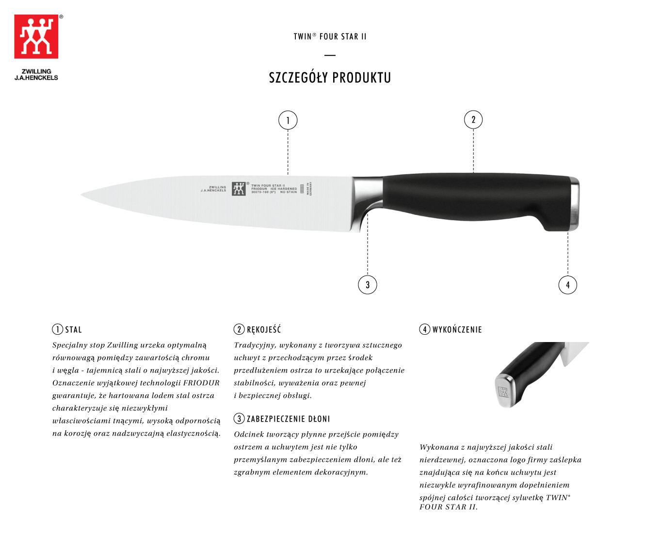 Dlaczego warto kupić nóż do wędlin Twin® Four Star II?