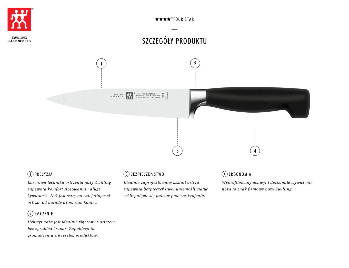 Dlaczego warto kupić nóż do wędlin Zwilling ★★★★ ®FOUR STAR?