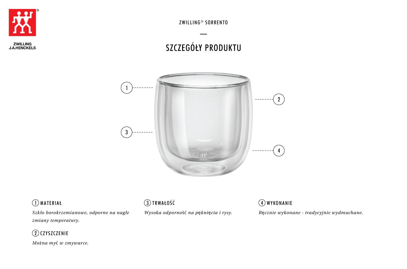 Dlaczego warto zestaw dwóch szklanek do herbaty Zwilling Sorrento?