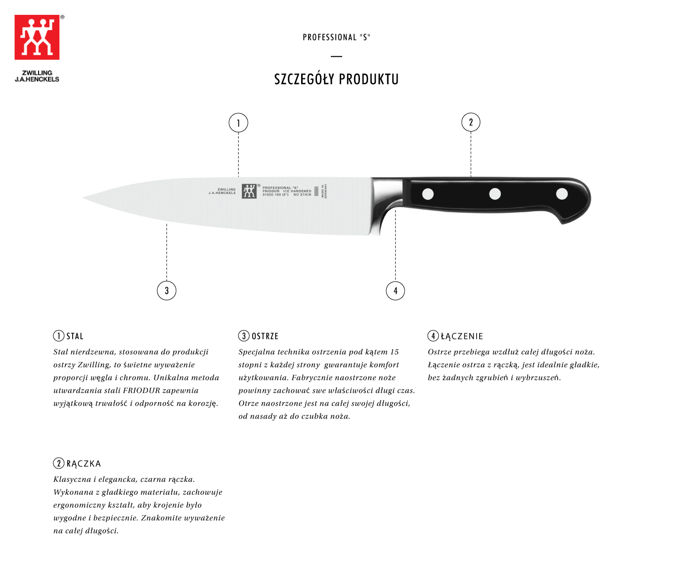 Dlaczego warto kupić nóż do wędlin Zwilling® Professional S?