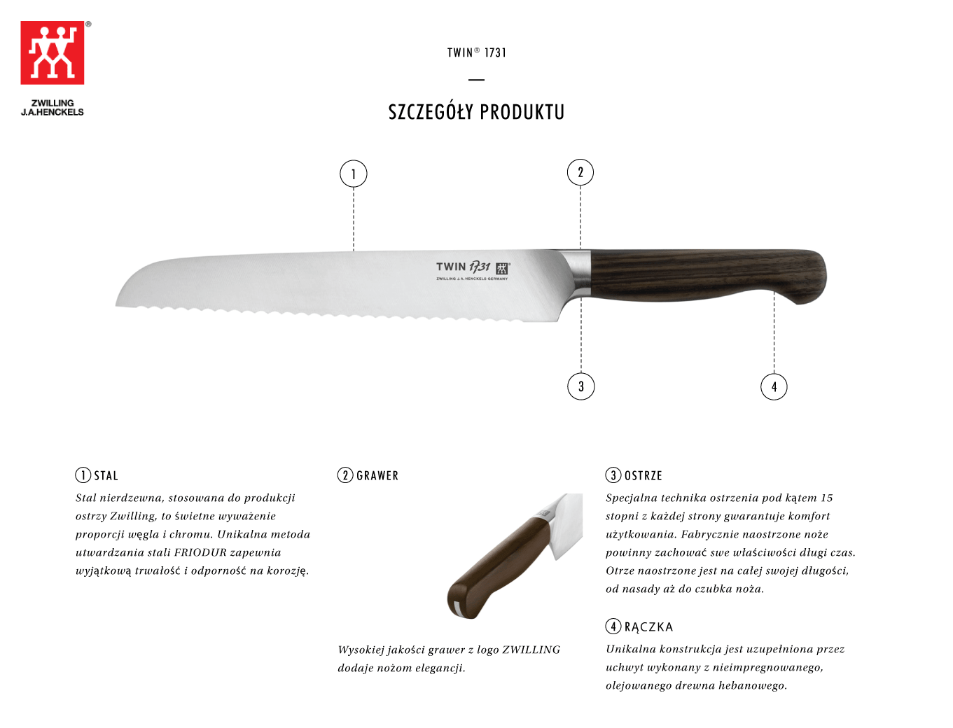 Dlaczego warto kupić nóż szefa kuchni Twin® 1731?