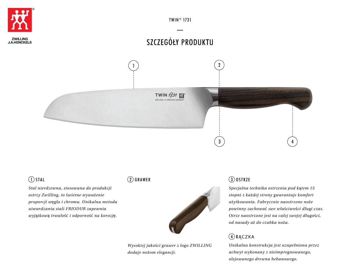 Dlaczego warto kupić nóż Santoku Twin® 1731?