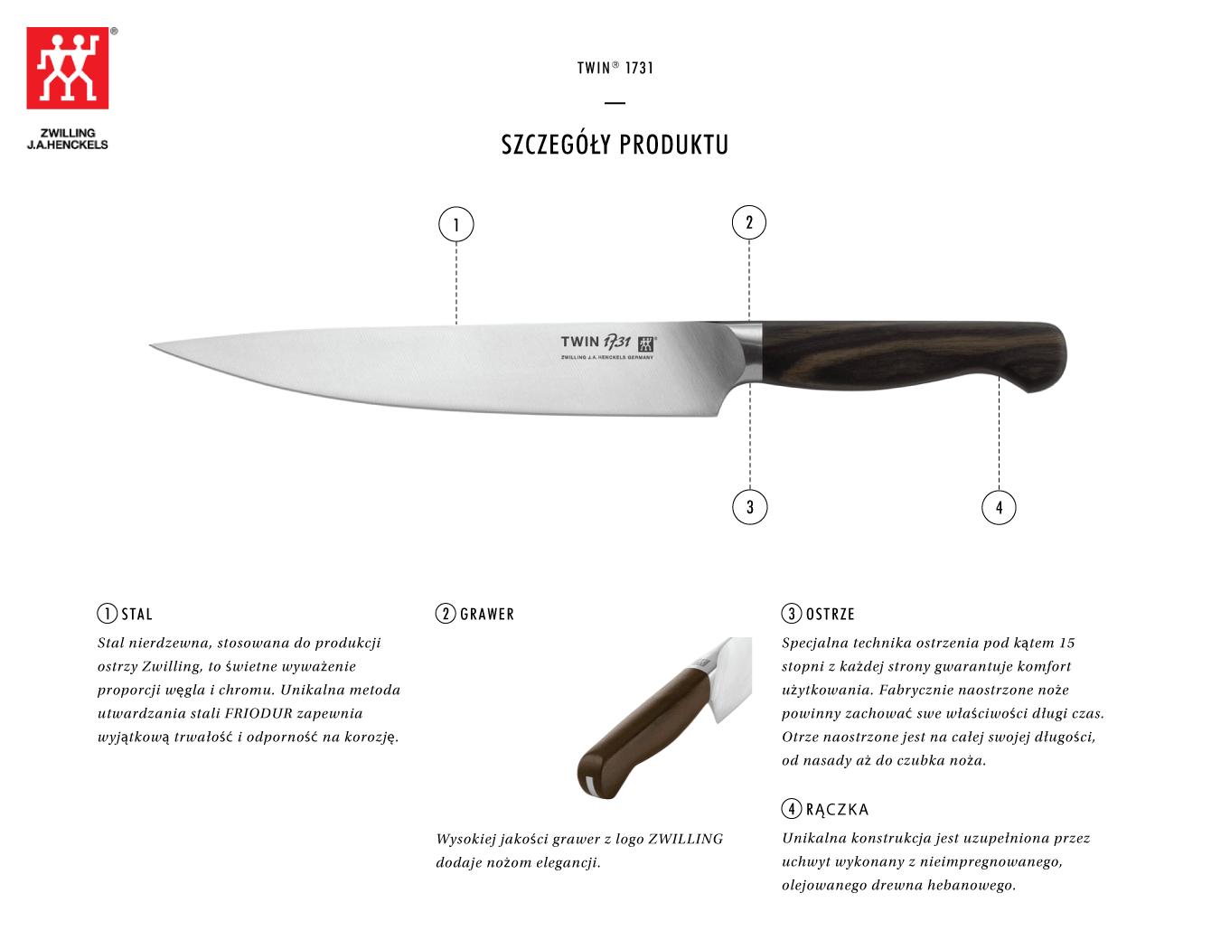 Dlaczego warto kupić nóż do wędlin Twin® 1731?