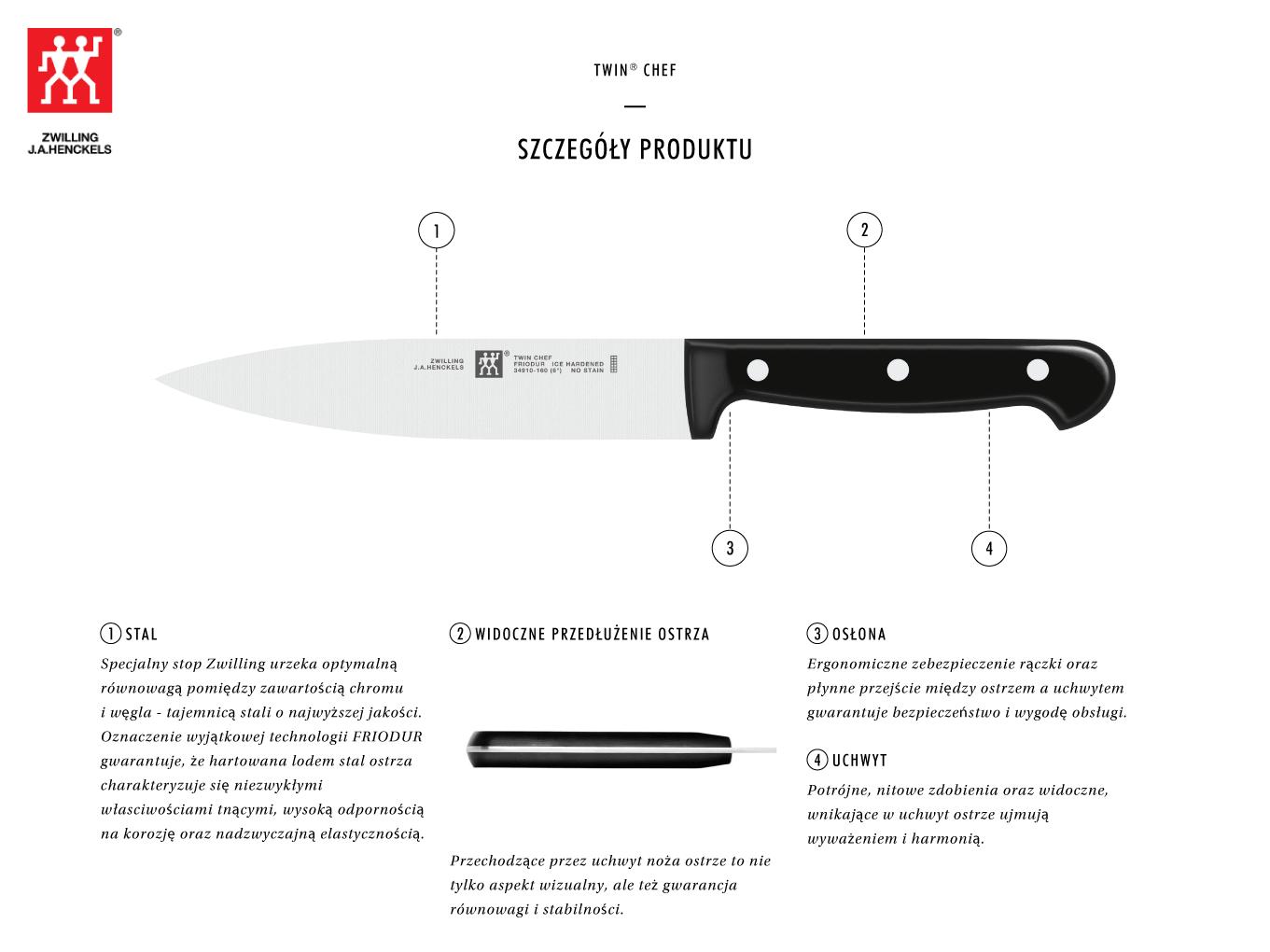 Dlaczego warto kupić nóż do wędlin Twin® Chef?
