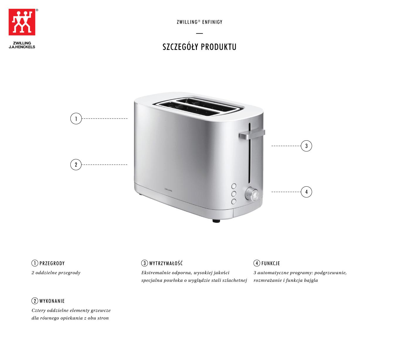 Dlaczego warto kupić mały toster Zwilling Enfinigy?