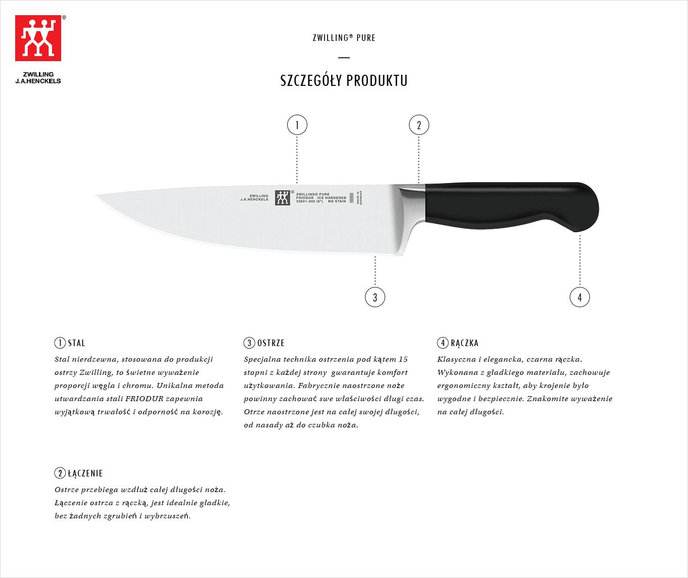 Dlaczego warto kupić zestaw 2 noży Zwilling® Pure?